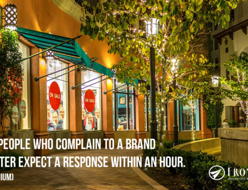 78% of people who complain to a brand over Twitter expect a response within one hour